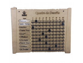Quadro do Desafio - Board Games